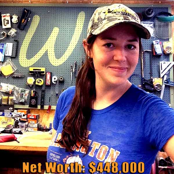Image of Youtuber, April Wilkerson net worth is $448,000